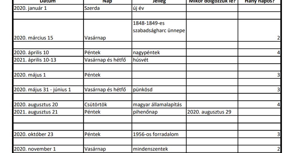 Hosszú hétvégék és munkanap átcsoportosítások 2020-ban